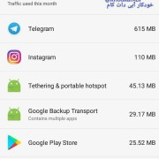 مصرف داده تلفن همراه