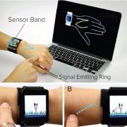 smart watch touchkhodkarabi.com